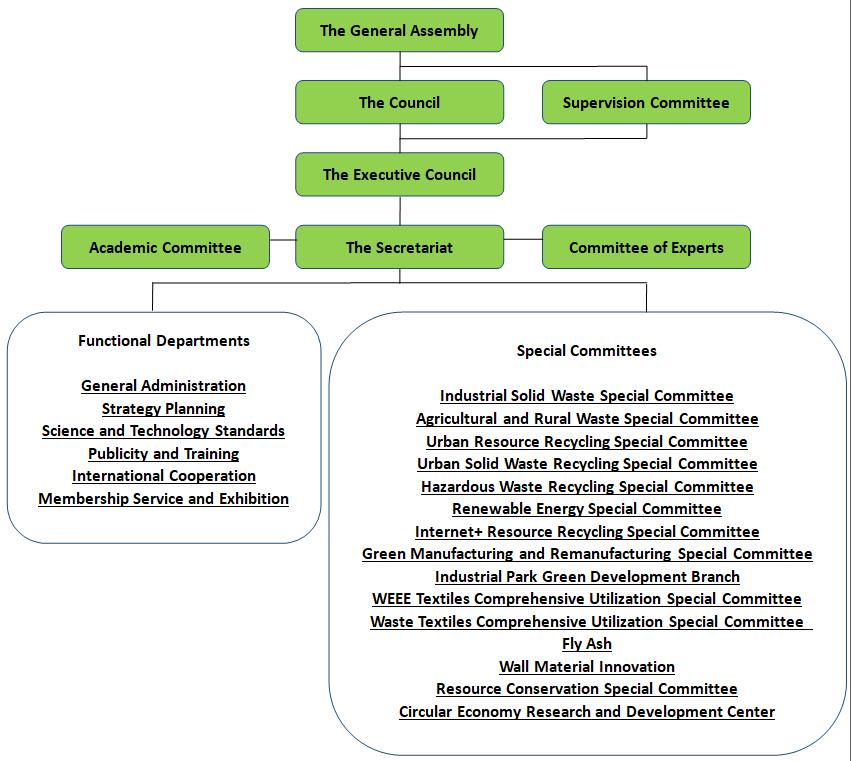 组织结构EN2020.png