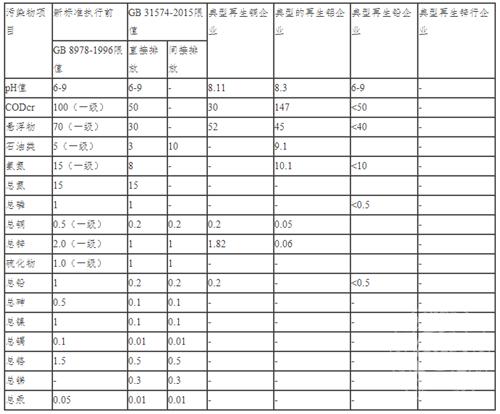 表1_副本.png